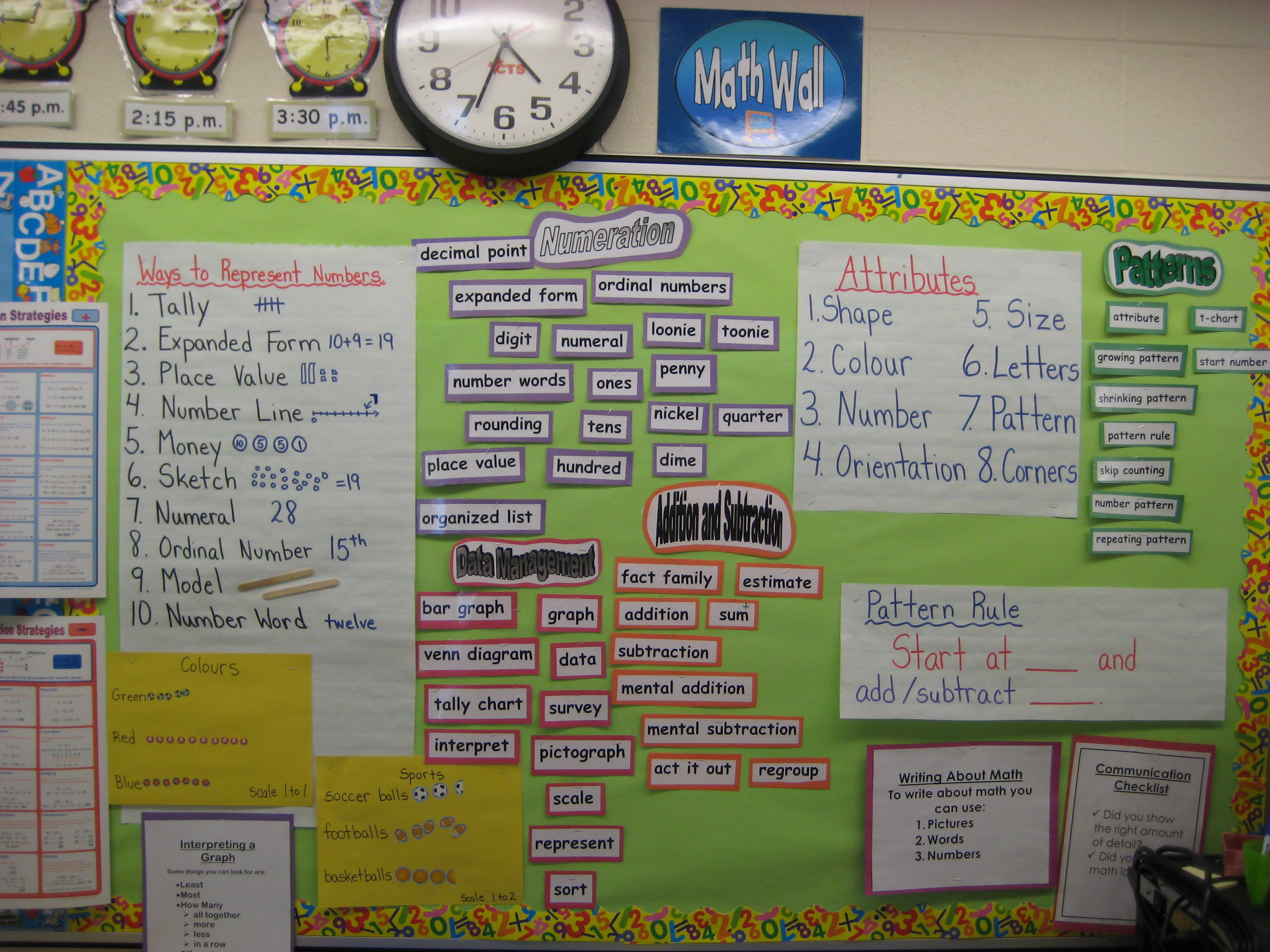 Math Focus Wall http://jenniferbrokofsky.wordpress.com/2010/09/06/math-walls/
