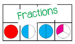 fraction-clothes-line